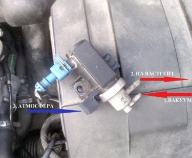 Как работает клапан управления турбиной?