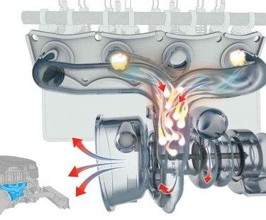 Почему турбину называют турбокомпрессор