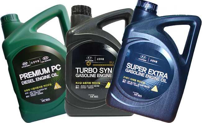 Масло для бензиновых турбодвигателей | TurboRotor